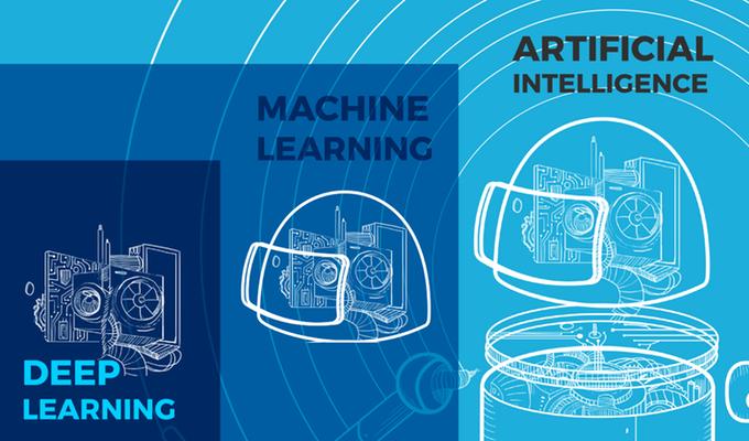 Apprendre à construire son intelligence artificielle, un concept attractif sur les sites de financement participatif