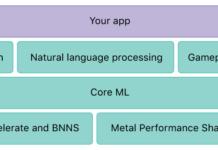 coreml-framework-ia-apple