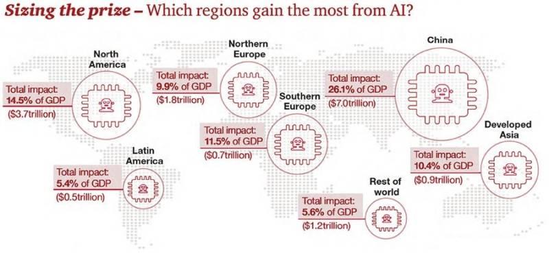 intelligence artificielle, PIB, Chine