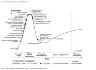 gartner_adoption