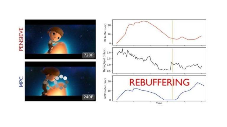 Le MIT travaille sur une IA pour améliorer la qualité de lecture des vidéos
