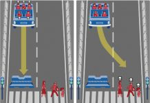 recherche, éthique, voiture autonome