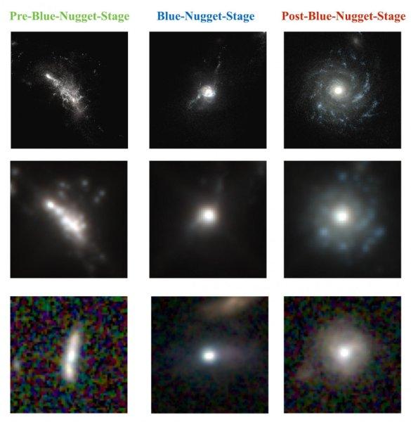 L'intelligence artificielle et la reconnaissance faciale appliquées aux galaxies via de nouveaux outils d'astronomie
