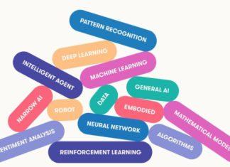 formation, online, définition