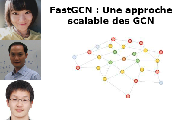 FastGCN : Une approche deep learning scalable pour les graphes massifs