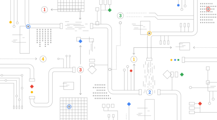 AI Hub