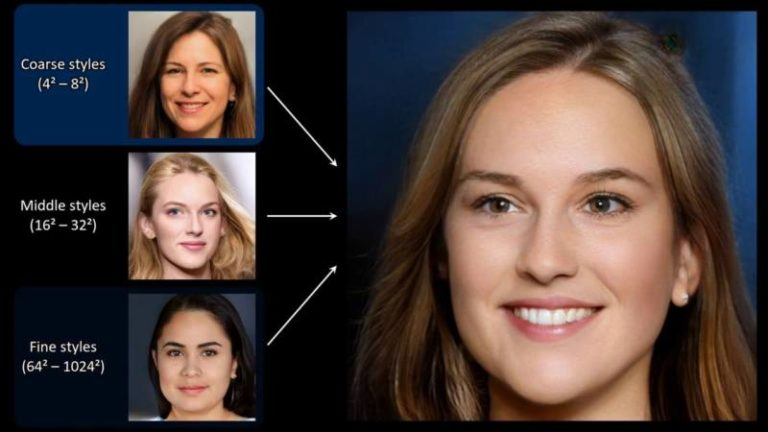 Des chercheurs NVIDIA mettent au point un GAN exploitant le transfert de style pour un contrôle fin du résultat