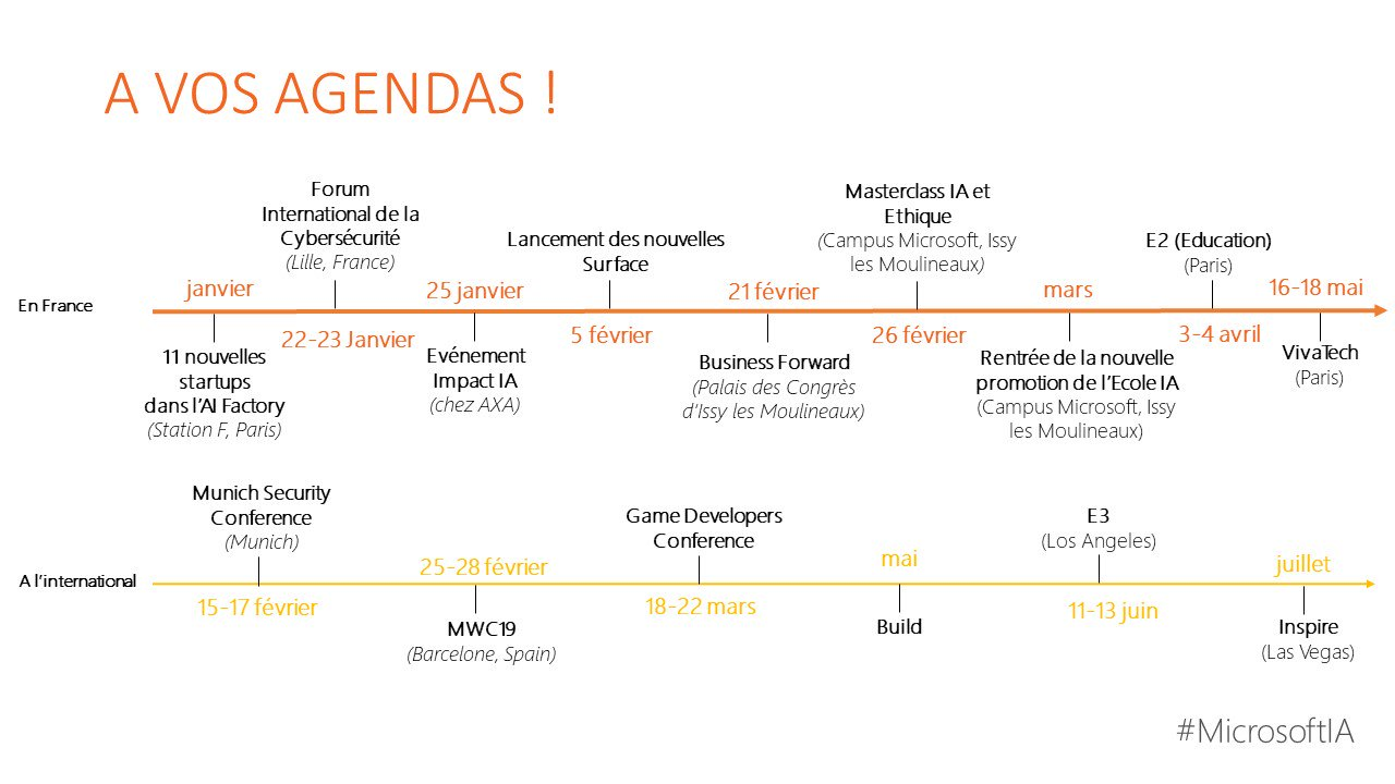 Agenda Microsoft France
