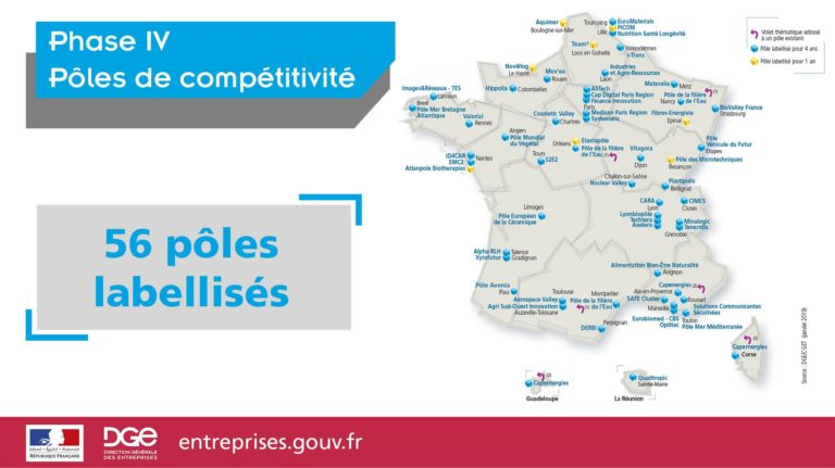 56 pôles de compétitivité labellisés pour la phase 4 des pôles de compétitivité (2019-2022)