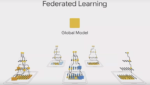 federated_learning
