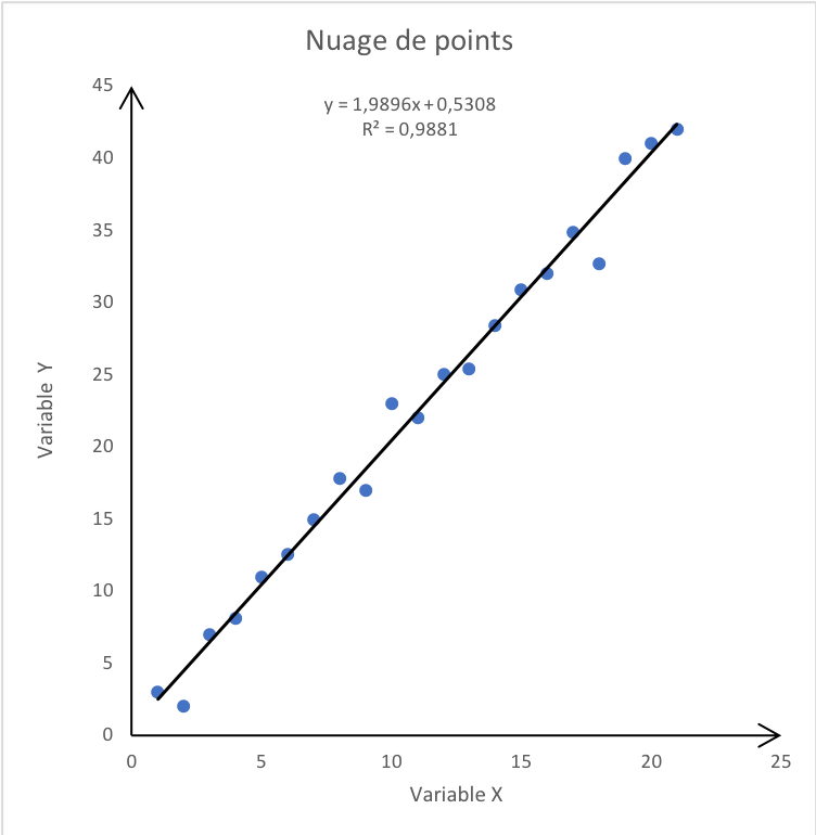 nuagedepoints_3