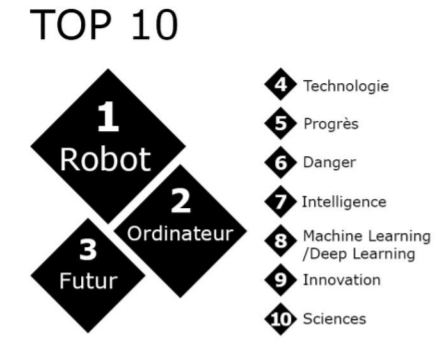 ia_top10