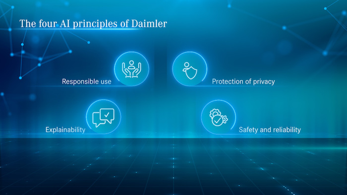 Neue Chancen verantwortungsvoll nutzen: Daimler AG gibt sich Prinzipien für den Umgang mit Künstlicher Intelligenz Using new opportunities responsibly: Daimler AG adopts principles for dealing with artificial intelligence