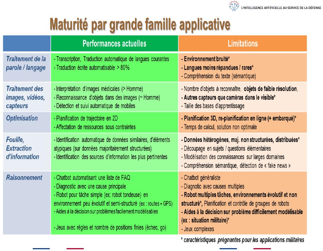 maturiite_militaire