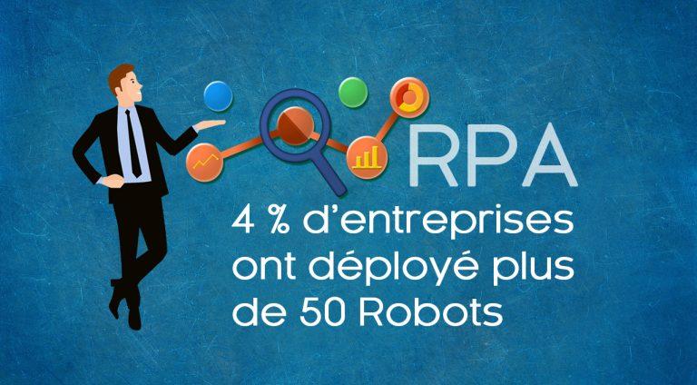 RPA : seulement 4 % d'entreprises ont déployé plus de 50 Robots à ce jour