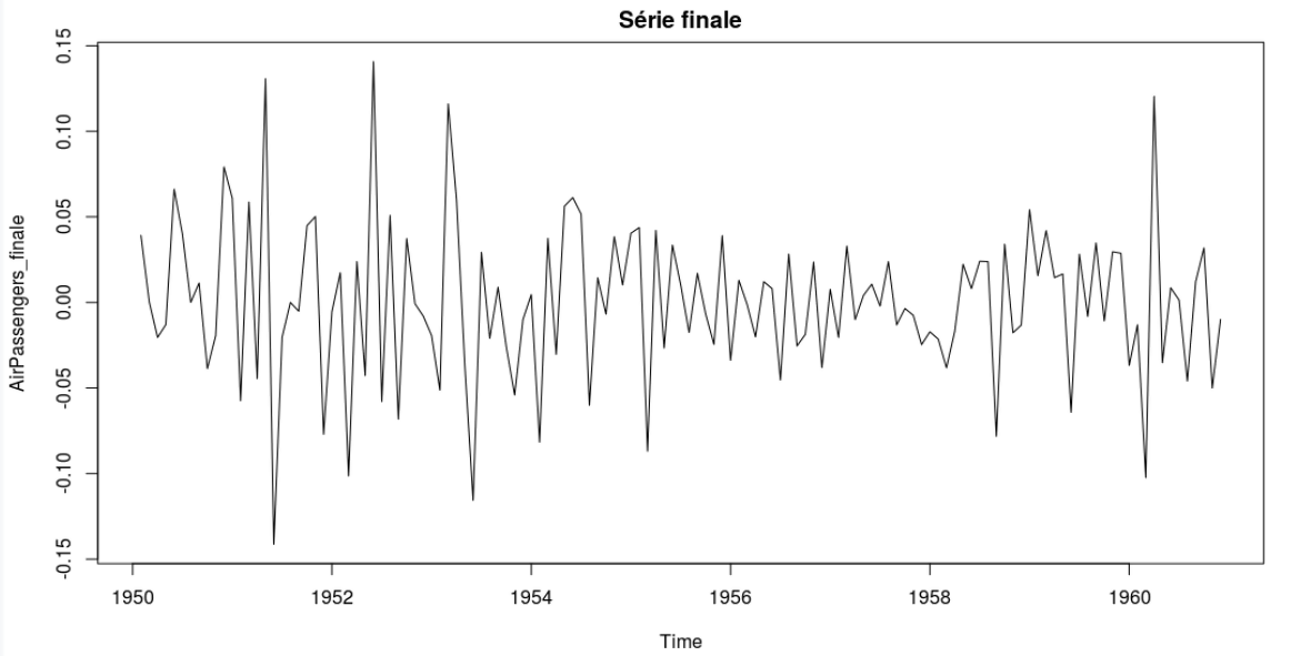 seriestemporelles_finale