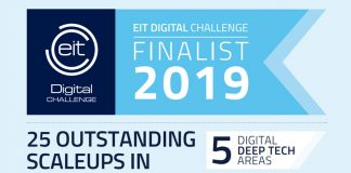 eit-digital-challenge2019