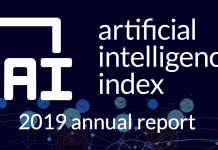 AI Index