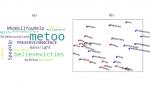 #MeToo Trolls Caltech