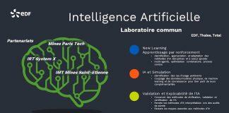 EDF Thales Total Laboratoire IA commun