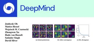 DeepMind Reinforcement Learning LPG
