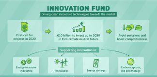 Fonds pour l'innovation Action pour le climat