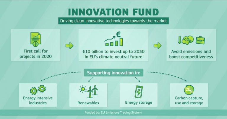 Appel à propositions : La Commission européenne investit 1 milliard d'€ dans des projets axés sur les technologies propres