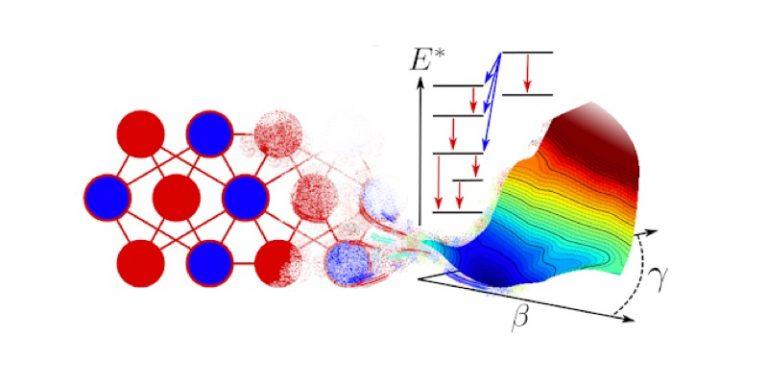 Des chercheurs ont développé une intelligence artificielle permettant la prédiction des propriétés du noyau atomique
