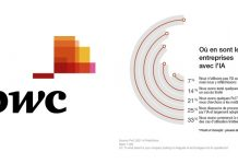 PWC IA Predictions 2021