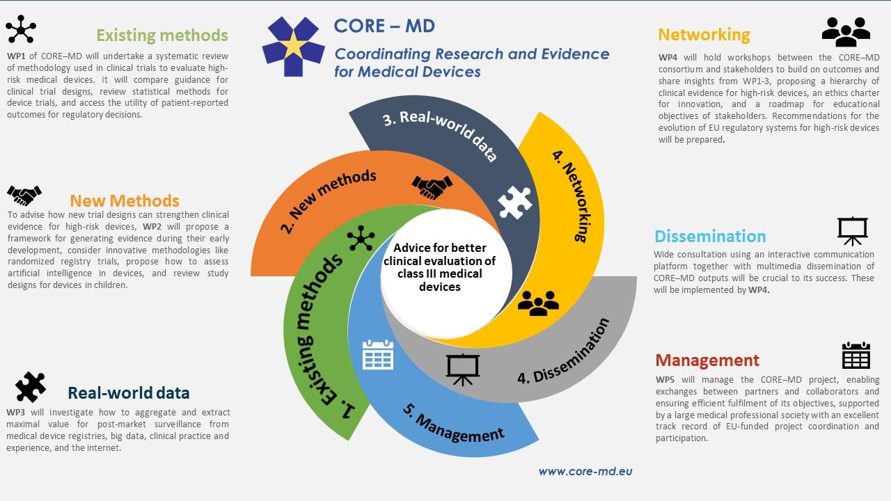 évaluation dispositif médical intelligence artificielle