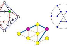 graphes combinatoire recherche conjectures mathématiques machine learning apprentissage renforcement