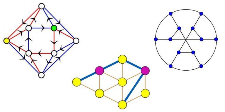 Un modèle d'intelligence artificielle permet de réfuter certaines conjectures mathématiques