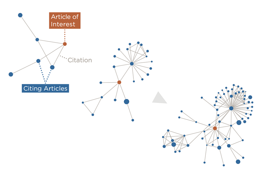 modèle machine learning graph connexions données noeuds