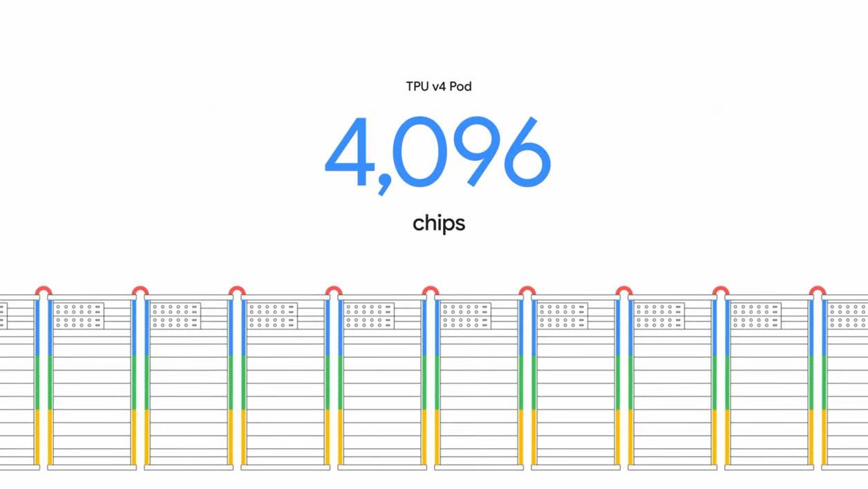 4 096 pods puce exaflop calcul puissance