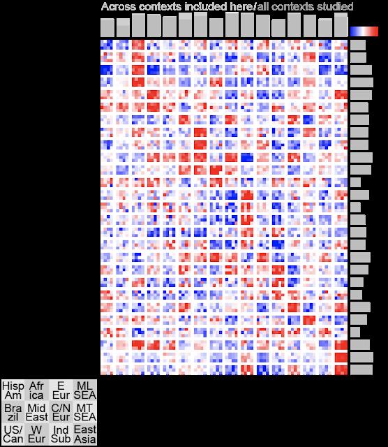 expression faciale régions monde classification annotations intelligence artificielle