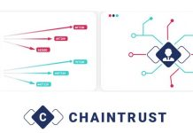 Chaintrust levée fonds investissement eurazeo euler hermes solution experts comptables automatisation