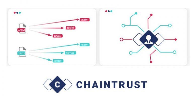 Chaintrust lève 2,5 millions d'euros afin de déployer sa solution d'IA pour les experts comptables