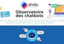 enquête étude Dydu chatbots selfcare entreprises