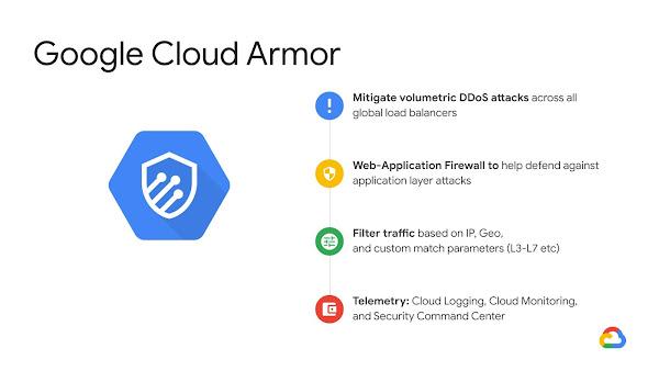 Google présente Google Cloud Armor, un service pour protéger les applications des attaques DDoS