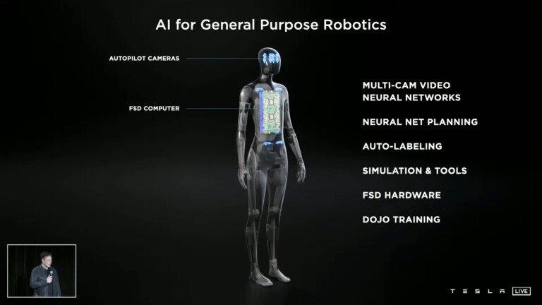 Composantes conception Tesla Bot