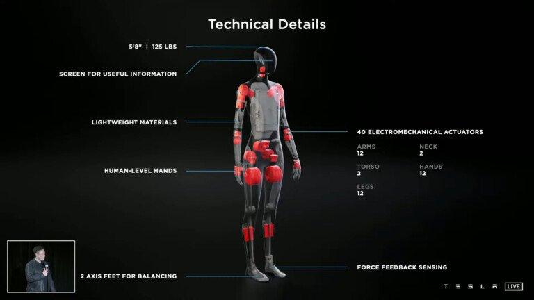 Matériaux conception Tesla Bot