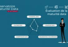 Observatoire de la maturité data ile de france