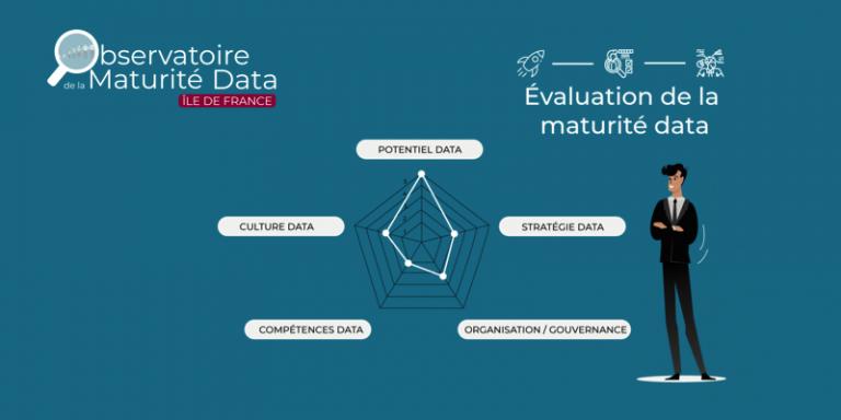 Datasulting présente le premier Observatoire 2021 de la Maturité Data des Entreprises en Île-de-France